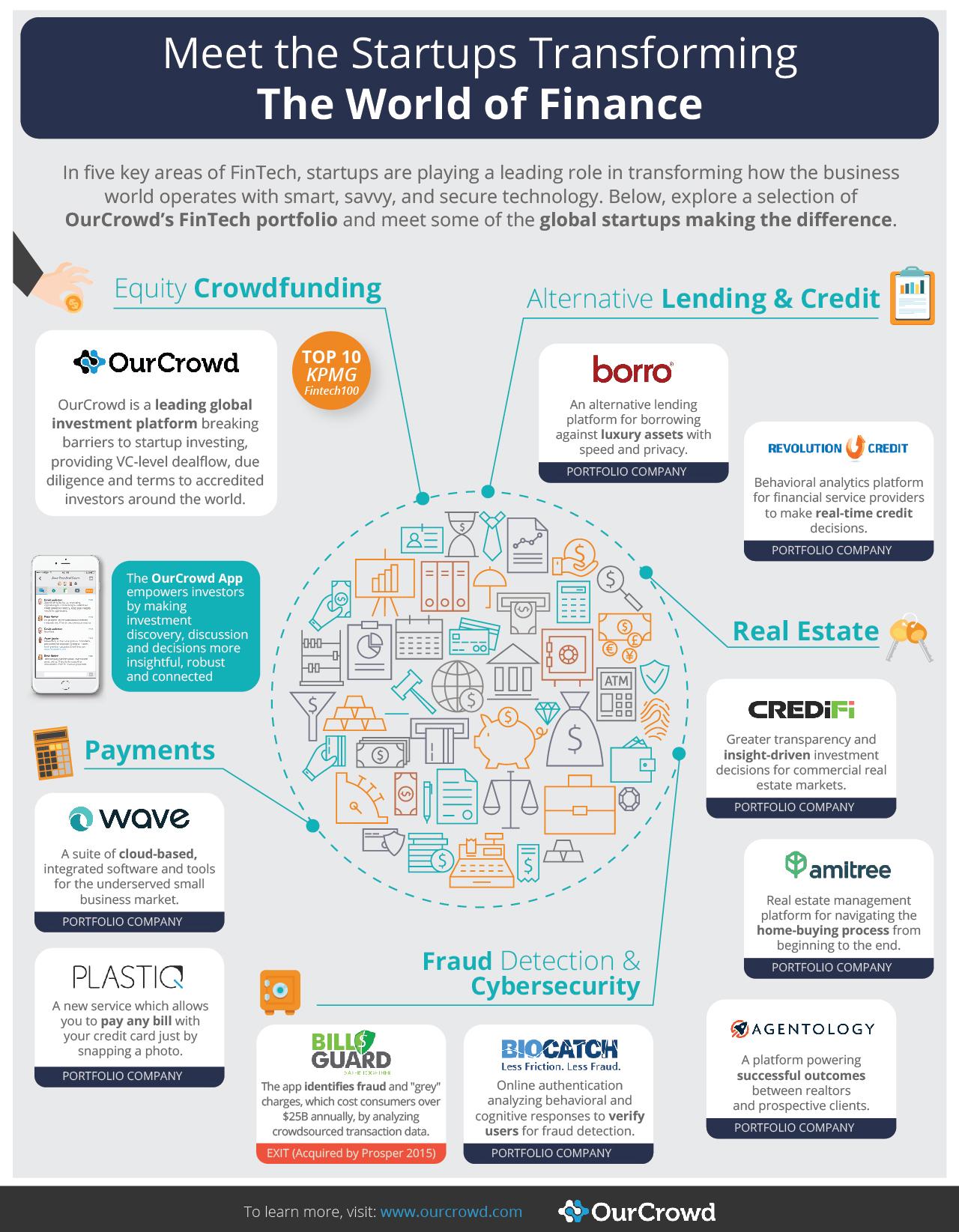 fintech-infographic_FINAL.min_
